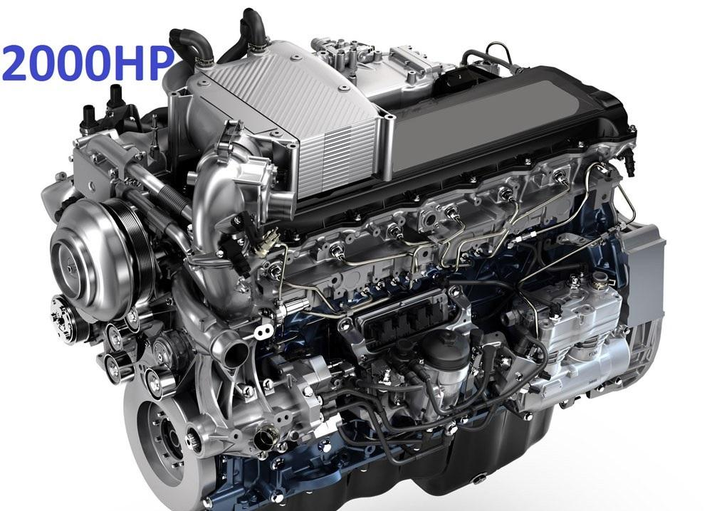 2000 Hp Engine Fs 15 American Truck Simulator Mod Ats Mod